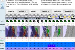 April Snow and Rain Pounding Latin America's Ski Resorts