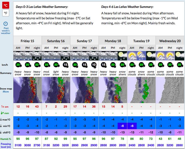 las lenas april snow forecast