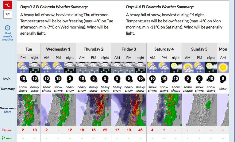 el colorado snow forecast 2016