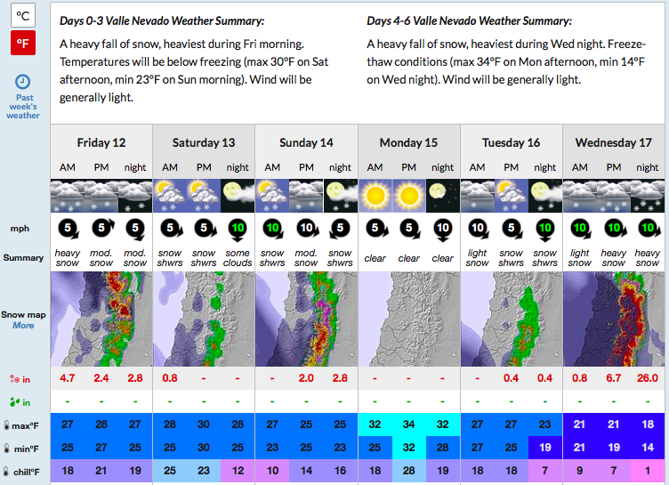 may forecast for valle nevado